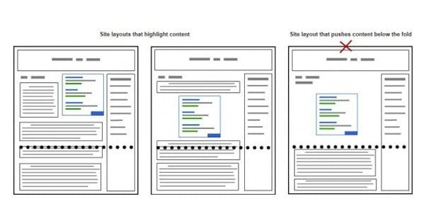 Example Adsense Positions