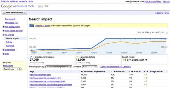 How to Get a New Website Indexed on Google Quickly