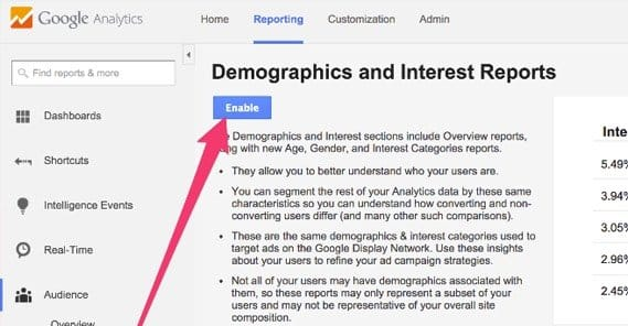 Enable Demographic Reporting