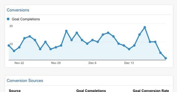 Goal Conversions on Google Analytics