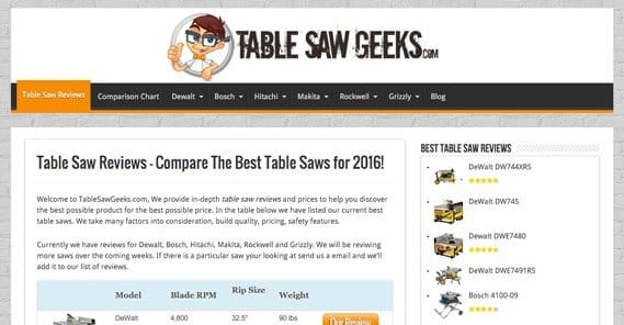 Table Saw Niche Example