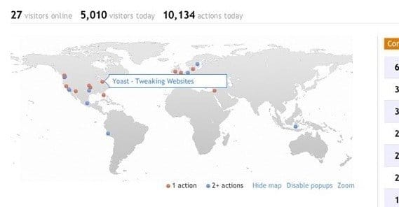 Real Time Results Actions