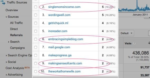 Referral Sites Blog Commenting