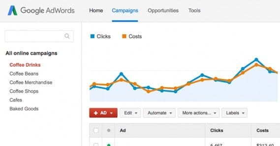 Example Adwords Campaign