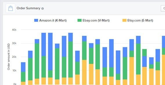 What is The Best Shipment Tracker for a Shopify Store?