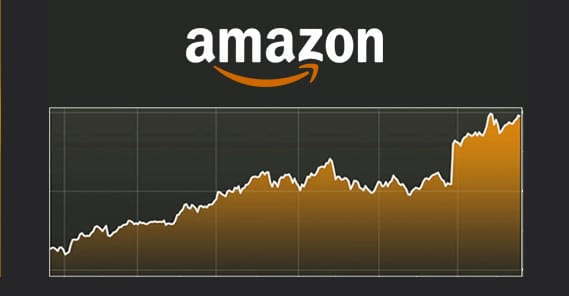 Amazon Track Product Sales