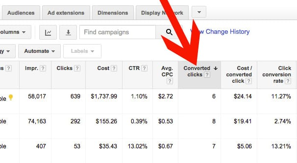 AdWords Conversions Dropped