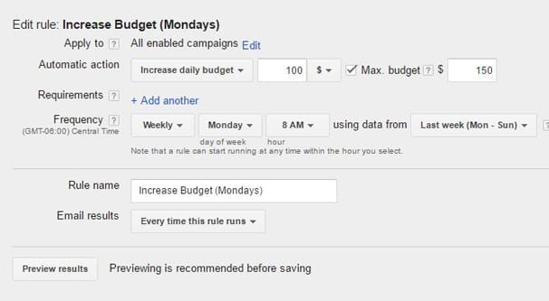 Increasing Budget on AdWords