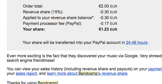 Cut of Profits From Bandcamp