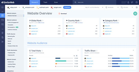 Similarweb Data Sources