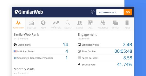 Similarweb Features
