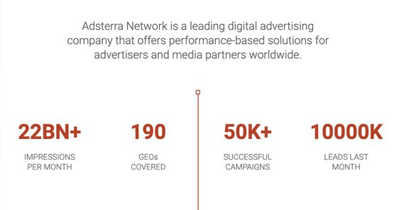 Adsterra Network Stats